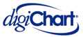 digichartlogo